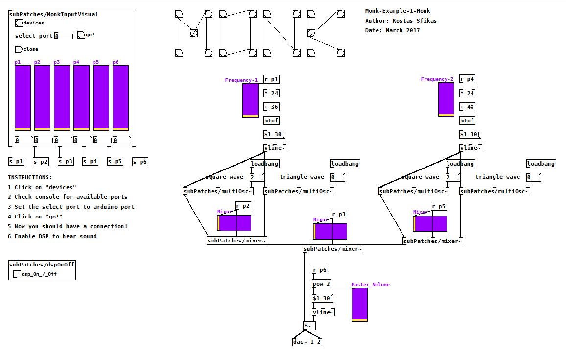 MONK – Programmable Digital Synthesizer – www konsfik com